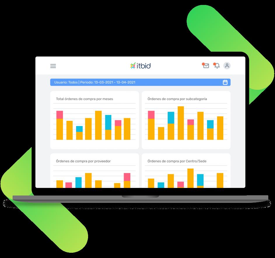 plataforma gestión de pedidos y facturación